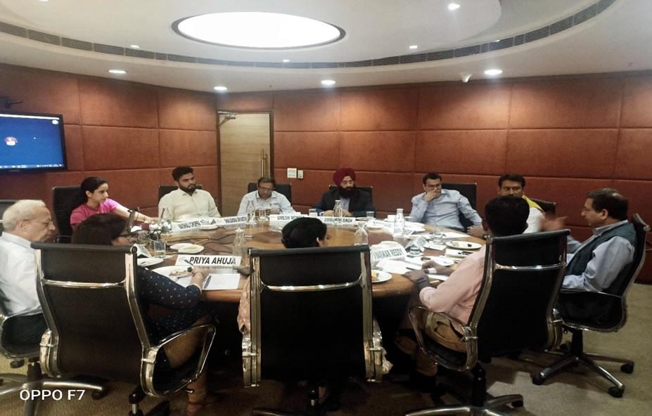 Interactive Meeting: FICCI Task force on Sustainable Agriculture